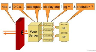 web-diagram